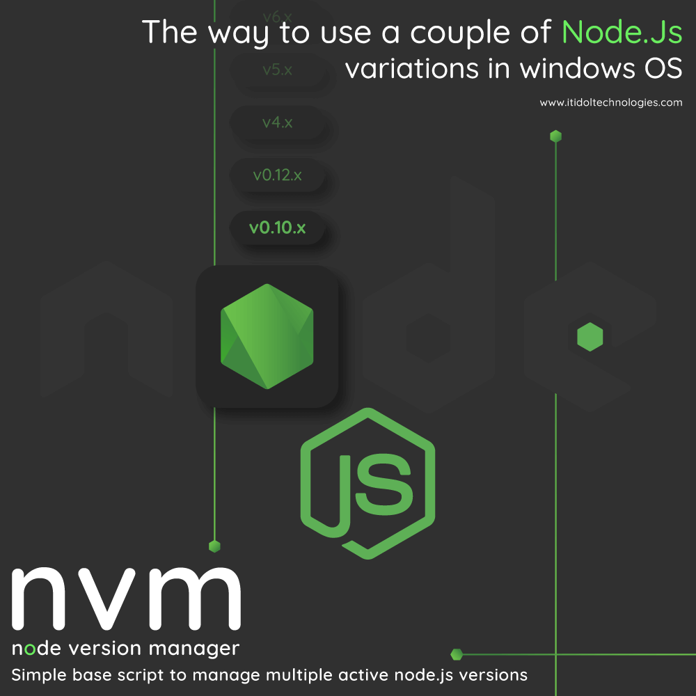 The way to Use a couple of Node.Js variations In windows OS